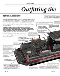 Marine News Magazine, page 26,  Apr 2020