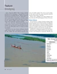 Marine News Magazine, page 26,  May 2021