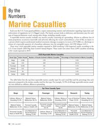 Marine News Magazine, page 10,  Jul 2021