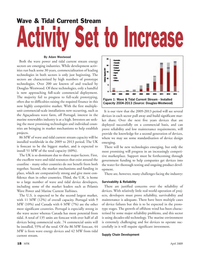 Marine Technology Magazine, page 18,  Apr 2005 tidal current stream energy sectors