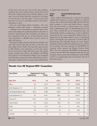 Marine Technology Magazine, page 37,  Jul 2005 Math Club