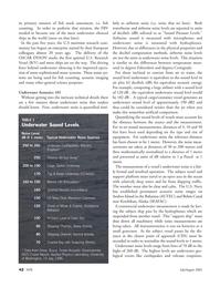 Marine Technology Magazine, page 41,  Jul 2005 Oscar Dyson