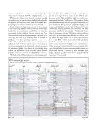 Marine Technology Magazine, page 24,  Apr 2006