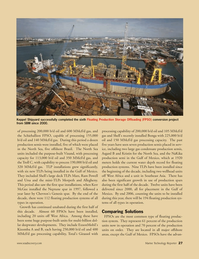 Marine Technology Magazine, page 27,  Apr 2006 large gas condensate production semis