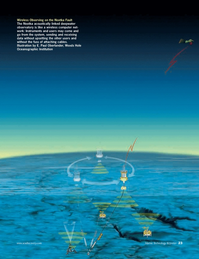 Marine Technology Magazine, page 23,  May 2006 Oceanographic Institution