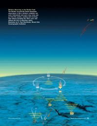 Marine Technology Magazine, page 23,  May 2006 Oceanographic Institution