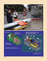 Marine Technology Magazine, page 22,  Jul 2006 Edward Lundquist