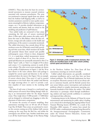 Marine Technology Magazine, page 35,  Jan 2007 Intergovernmental Oceanographic Commission