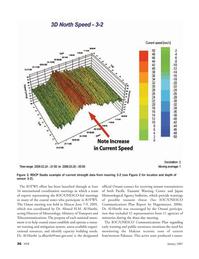 Marine Technology Magazine, page 36,  Jan 2007