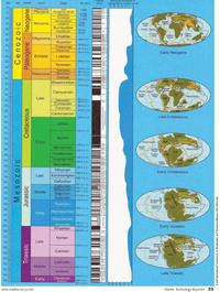 Marine Technology Magazine, page 33,  Sep 2010 Geological Museum Oslo University