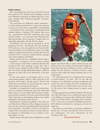 Marine Technology Magazine, page 33,  Oct 2010 intuitive software