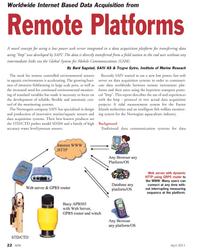 Marine Technology Magazine, page 22,  Apr 2011 Trygve Gytre