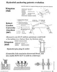 Marine Technology Magazine, page 45,  Apr 2011