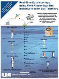 Marine Technology Magazine, page 3,  Jun 2011