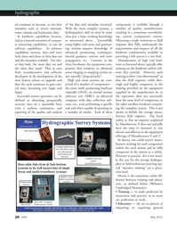 Marine Technology Magazine, page 20,  May 2012 software developers