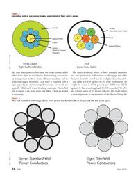 Marine Technology Magazine, page 32,  May 2012 insulation technology