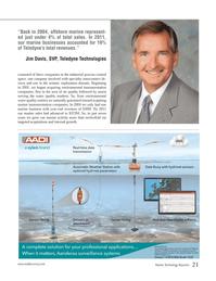 Marine Technology Magazine, page 21,  Sep 2012 Teledyne Technologies
