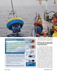 Marine Technology Magazine, page 44,  Sep 2012 chemical oceanog