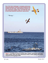 Marine Technology Magazine, page 34,  Oct 2012 unmanned aircraft systems