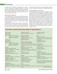 Marine Technology Magazine, page 28,  Nov 2012 metal