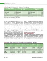 Marine Technology Magazine, page 38,  Nov 2012 acoustic technologies