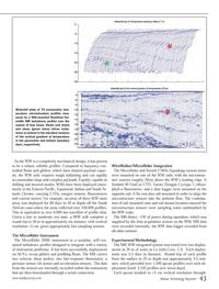 Marine Technology Magazine, page 43,  Sep 2013 Nortek