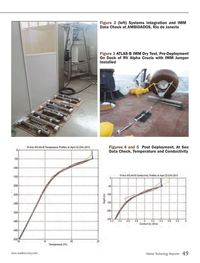 Marine Technology Magazine, page 49,  Sep 2013 Atlas