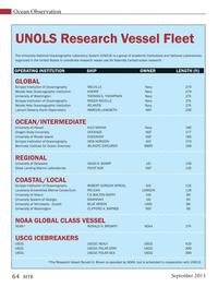 Marine Technology Magazine, page 64,  Sep 2013 Oregon