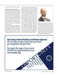 Marine Technology Magazine, page 31,  Apr 2014 tory processing
