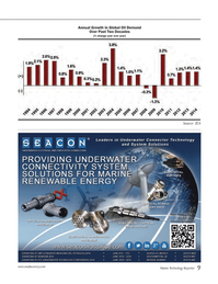 Marine Technology Magazine, page 9,  May 2014