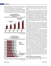 Marine Technology Magazine, page 10,  May 2014