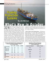 Marine Technology Magazine, page 20,  Oct 2014