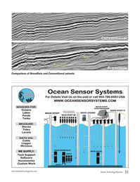 Marine Technology Magazine, page 31,  Oct 2014