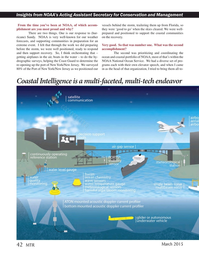 Marine Technology Magazine, page 42,  Mar 2015