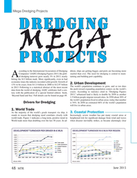 Marine Technology Magazine, page 48,  Jun 2015