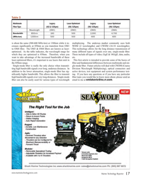 Marine Technology Magazine, page 17,  Jan 2016
