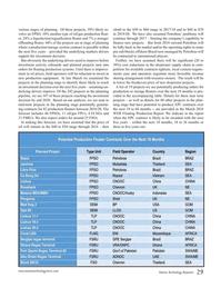 Marine Technology Magazine, page 29,  Apr 2016
