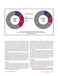 Marine Technology Magazine, page 33,  Apr 2016