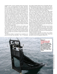 Marine Technology Magazine, page 38,  Apr 2018