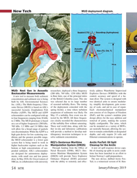 Marine Technology Magazine, page 54,  Jan 2019