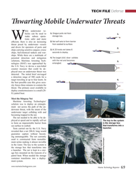 Marine Technology Magazine, page 69,  Mar 2019