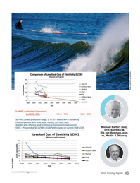 Marine Technology Magazine, page 45,  May 2019