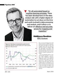 Marine Technology Magazine, page 28,  Mar 2020