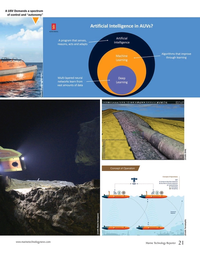 Marine Technology Magazine, page 21,  Apr 2020