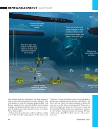 Marine Technology Magazine, page 46,  Mar 2021