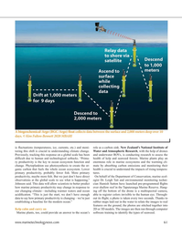 Marine Technology Magazine, page 61,  Sep 2021