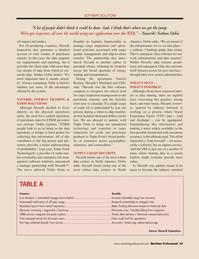Maritime Logistics Professional Magazine, page 43,  Q2 2011 agement software solutions