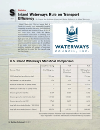 Maritime Logistics Professional Magazine, page 56,  Q2 2011 America