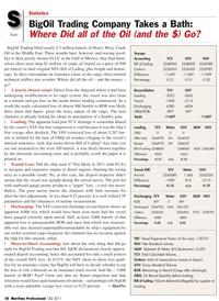 Maritime Logistics Professional Magazine, page 58,  Q2 2011 Gulf of Mexico