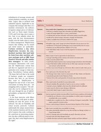 Maritime Logistics Professional Magazine, page 55,  Q3 2011 comesto claims management